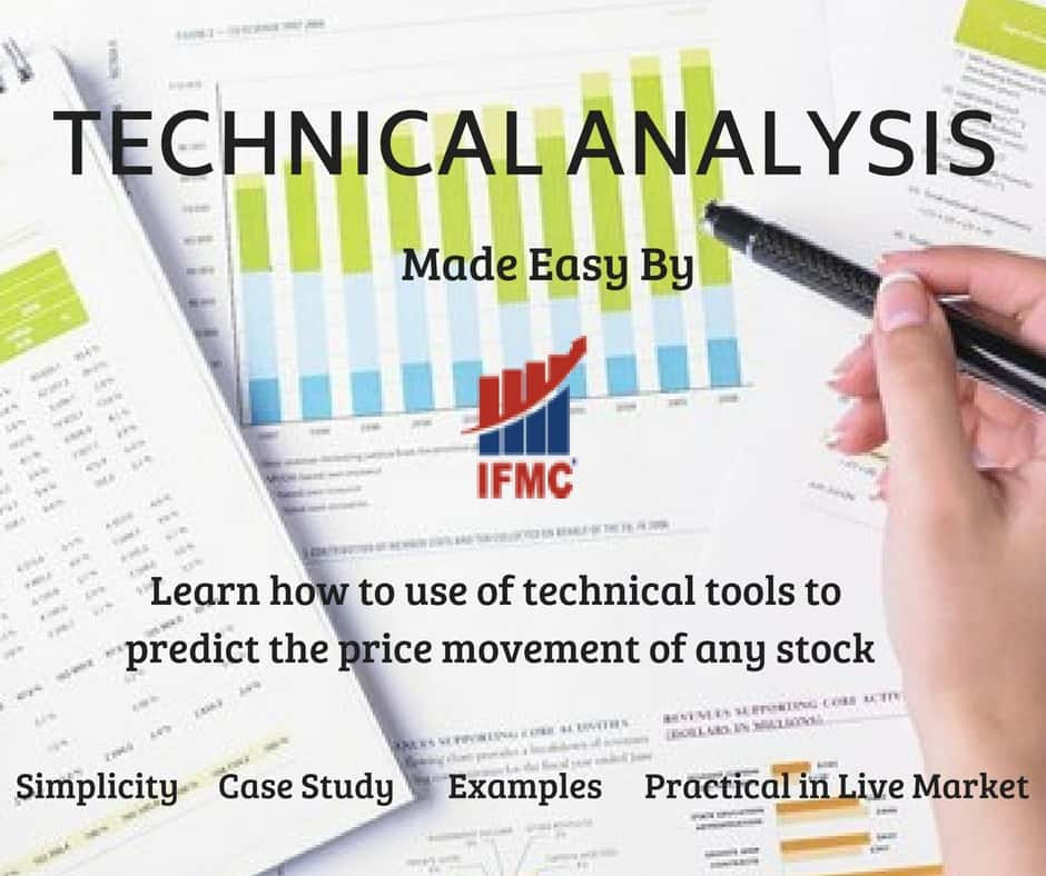 technical analysis course online