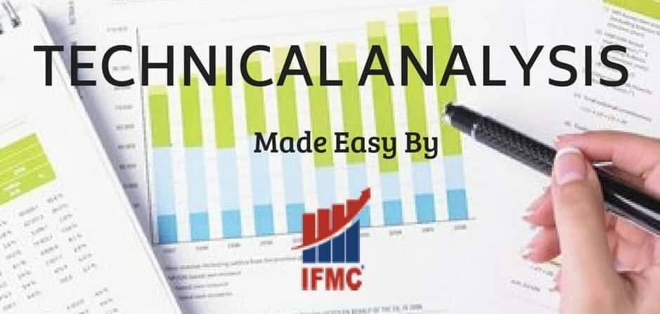 IFMC Institute Stock Market Courses Educational Institution in Delhi