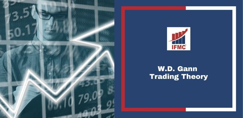 W.D. Gann Trading Theory by IFMC Institute