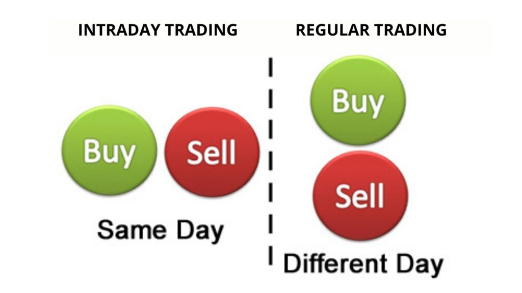 How-to-pick-intraday-trading-stock